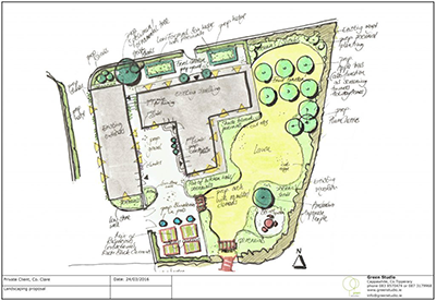 landscape drafting of proposed layout